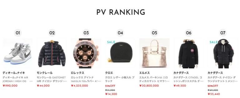 ALLU_PV Ranking