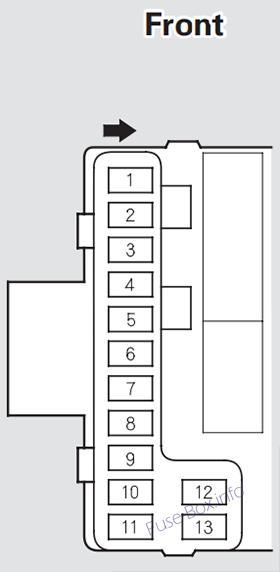 Fuse Box Diagram > Acura MDX (YD1; 20012006)