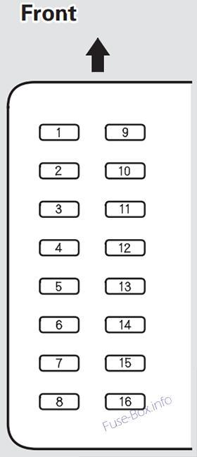 Fuse Box Diagram > Acura MDX (YD1; 2001-2006)