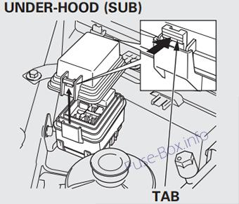 Fuse Box Diagram > Acura MDX (YD2; 2007-2013)