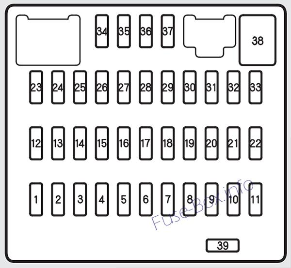 Fuse Box Diagram > Acura RDX (2007-2012)