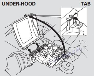 Fuse Box Diagram > Acura RL (KA9; 1996-2004)
