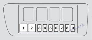 Fuse Box Diagram Acura RL (KB1/KB2; 2005-2012)