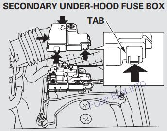 Fuse Box Diagram Acura RL (KB1/KB2; 2005-2012)