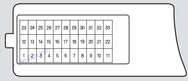 Fuse Box Diagram > Acura TSX (CL9; 2004-2008)