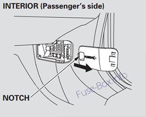 Fuse Box Diagram > Acura TSX (CU2; 2009-2014)