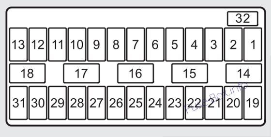 Fuse Box Diagram Acura ZDX (2010-2013)