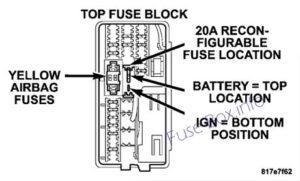 Fuse Box Diagram Chrysler Aspen (2004-2009)