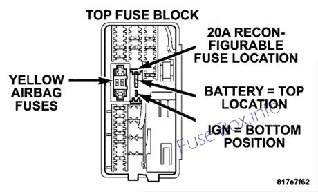 Fuse Box Diagram Chrysler Aspen (2004-2009)