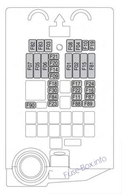Fuse Box Diagram Jeep Renegade (BU; 2014-2019)