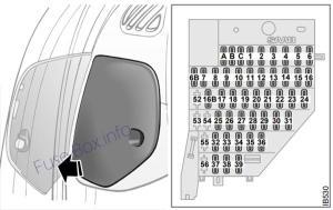 Fuse Box Diagram > Saab 95 (19972009)