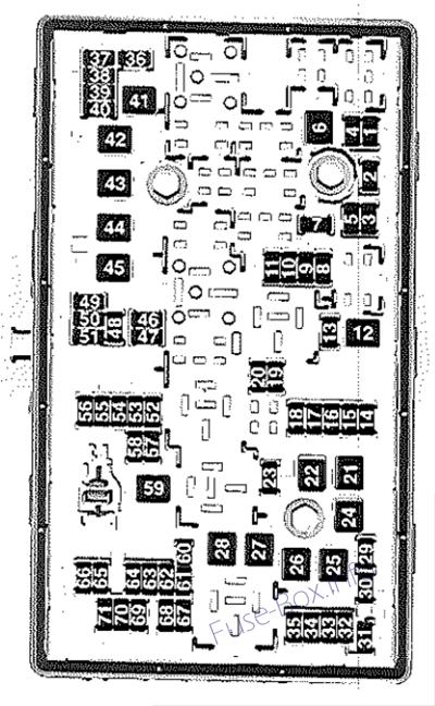 Fuse Box Diagram > Saab 9-5 (2010-2012)