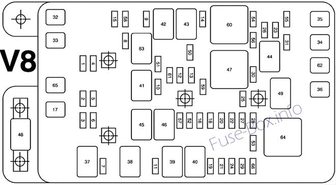 Fuse Box Diagram > Saab 9-7x (2004-2009)