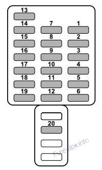 Fuse Box Diagram > Subaru Baja (20032006)