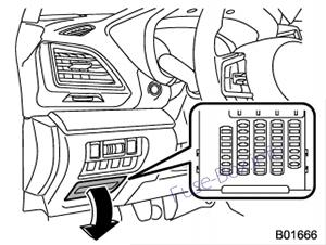 Fuse Box Diagram Subaru Crosstrek / XV (2018, 2019-...)