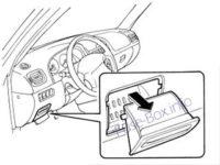 Fuse Box Diagram Subaru Forester (SF; 1997-2002)
