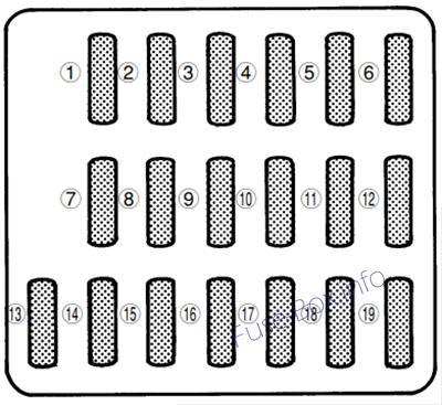 Fuse Box Diagram > Subaru Forester (SF; 1997-2002)