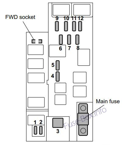 Fuse Box Diagram > Subaru Forester (SG; 2003–2008)
