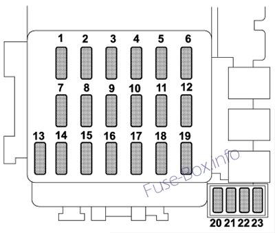 Fuse Box Diagram > Subaru Impreza (2001-2007)