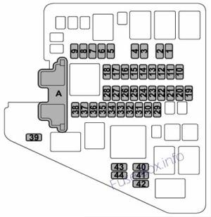 Fuse Box Diagram > Subaru Impreza (20172019)