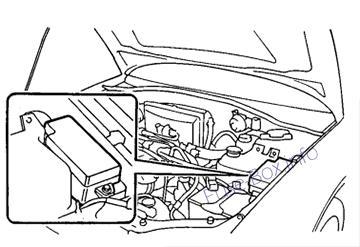 Subaru Outback (1999-2004)