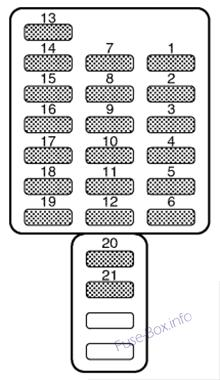 Fuse Box Diagram > Subaru Outback (1999-2004)