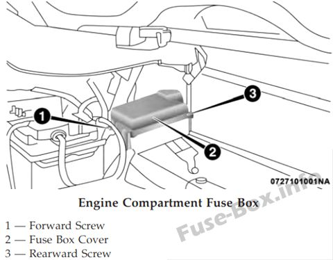 Fuse Box Diagram > Alfa Romeo 4C (2017-2018-..)