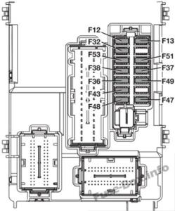 Fuse Box Diagram Alfa Romeo MiTo (2014-2018)