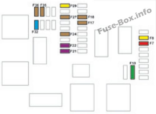 Fuse Box Diagram > Citroën C4 Picasso II (2013-2018)