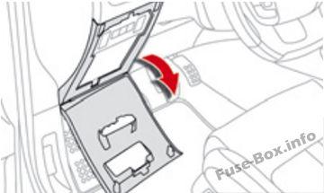 Fuse Box Diagram Citroën DS4 (2011-2018)