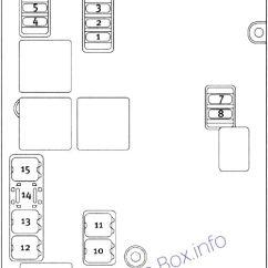 2009 Smart Car Fuse Box Diagram Zebra Skeleton Dodge Challenger 2014 Ipm