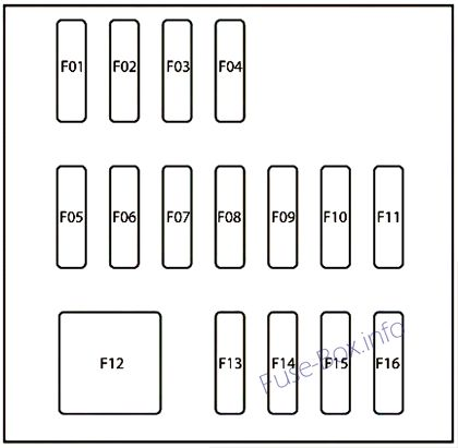 Fuse Box Diagram > Fiat 124 Spider (2016-2019...)