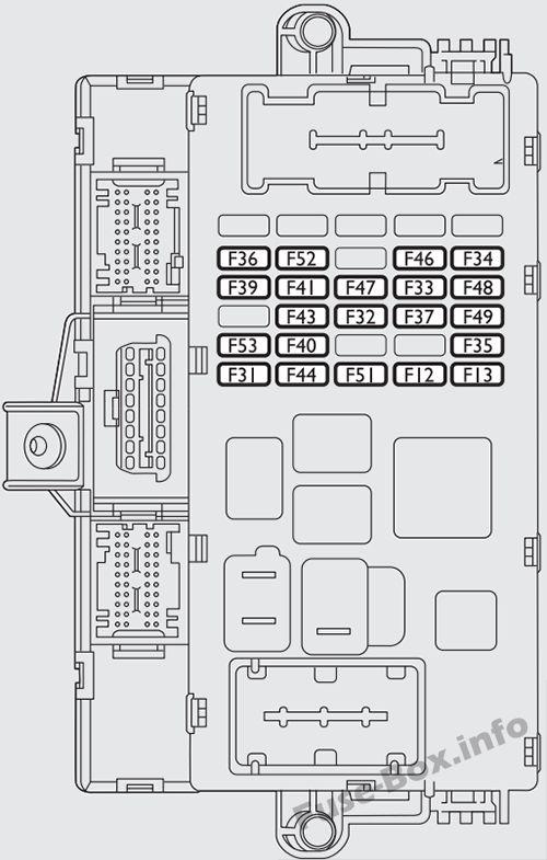 Fiat Bravo (2007-2016) < Fuse Box diagram