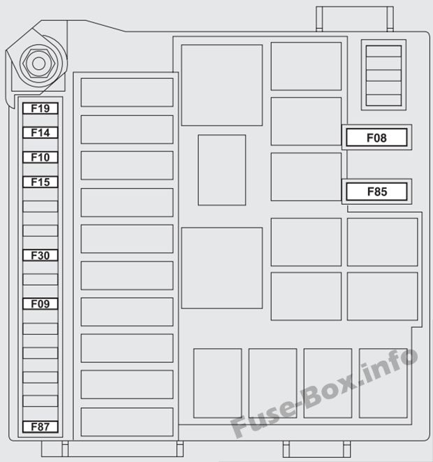 Fuse Box Diagram Fiat Bravo (2007-2016)