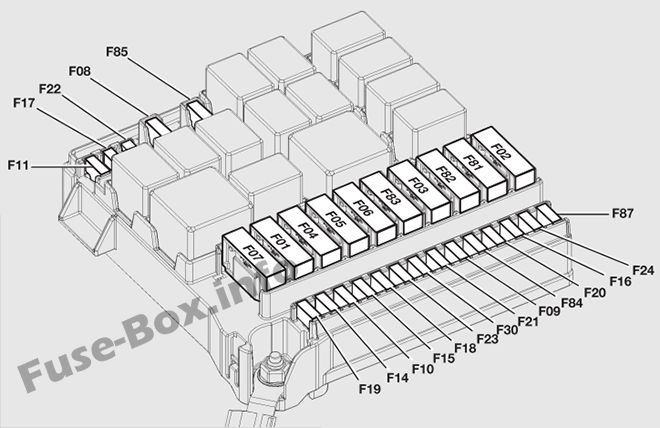 Fuse Box Diagram > Fiat Qubo / Fiorino (2008-2018)