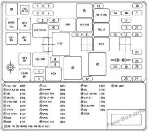 Fuse Box Diagram > KIA Amanti  Opirus (20042010)