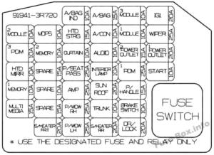 Fuse Box Diagram KIA Cadenza (VG; 2010-2016)