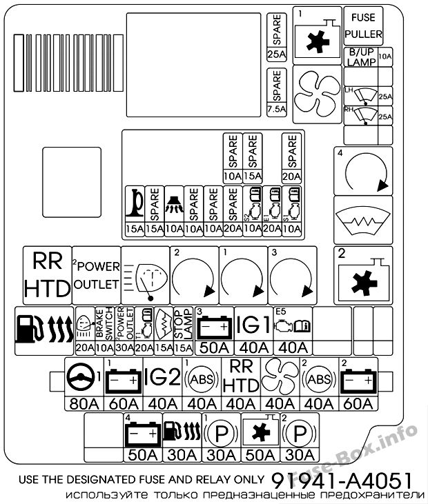 Fuse Box Diagram > KIA Carens (RP; 2014-2019..)