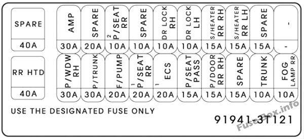 Fuse Box Diagram > KIA K900 (2013-2018)