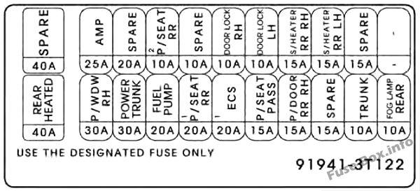 Fuse Box Diagram > KIA K900 (2013-2018)