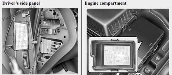 Kia Rondo 2010 Inner Fuse Box Diagram