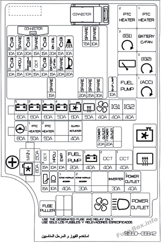 Fuse Box Diagram KIA Niro (2017-2019-..)