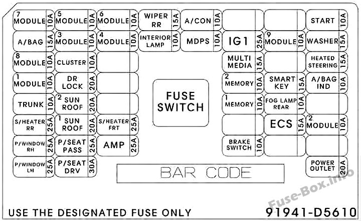Fuse Box Diagram KIA Optima (JF; 2016-2019-..)