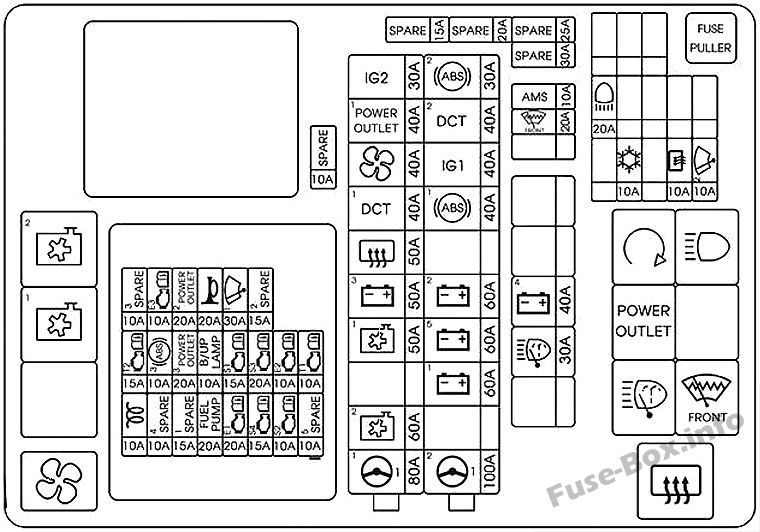 Fuse Box Diagram > KIA Optima (JF; 2016-2019-..)