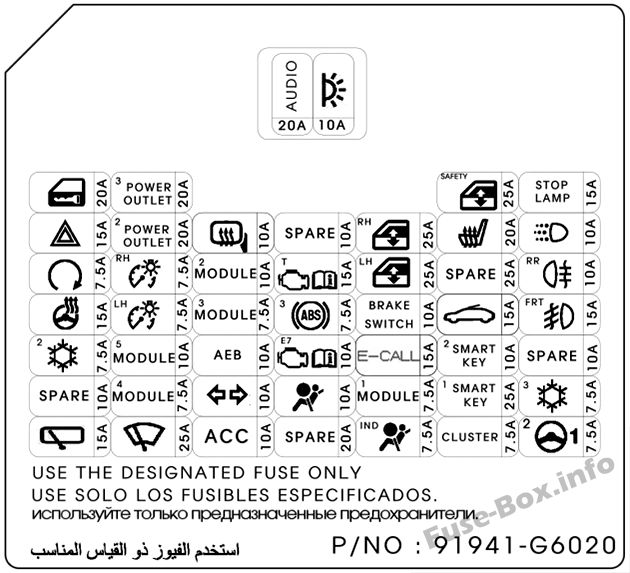 Fuse Box Diagram > KIA Picanto (JA; 2018, 2019-..)