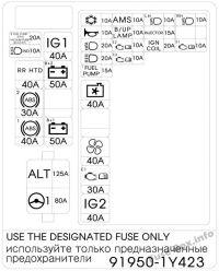 √ Kia Picanto Fuse Box Layout   Fuse box for Kia Kia Picanto Fuse Box Layout on display box layout, battery box layout, circuit breaker box layout, panel box layout, control box layout,