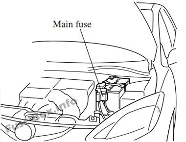 Fuse Box Diagram > Mazda 2 (DE; 2007-2014)