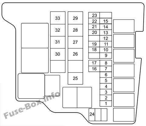 Fuse Box Diagram Mazda 2 (DE; 2007-2014)