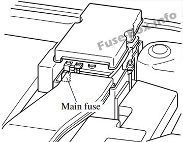 Fuse Box Diagram Mazda 3 (BK; 2003-2009)
