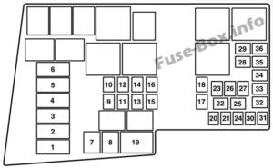 Fuse Box Diagram Mazda 3 (BK; 2003-2009)